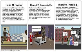Seeking Frankenstein Frankenstein Themes Storyboard By Kaylapham
