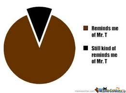 Make A Pie Chart Meme - pie chart memes best collection of funny pie chart pictures