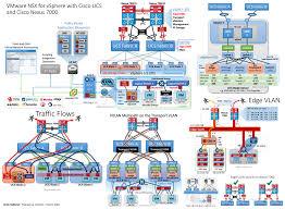 architecture amazing cisco ucs architecture diagram beautiful