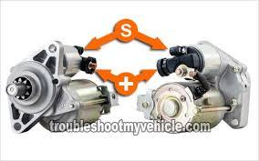 2001 honda accord starter how to test the starter motor 2001 2005 1 7l honda civic 2001
