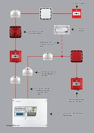 conventional smoke detector wiring diagram fresh profyre t8 4 zone