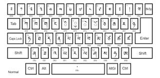 keyboard layout letter frequency keyboard layout wikipedia
