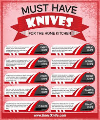 must kitchen knives here are the minimum must kitchen knives every every home chef