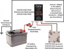 u20ac 479 72 stafor hho hydrogen generator