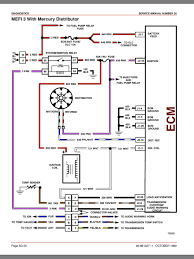 5 3 engine wiring harness 5 wiring diagrams instruction