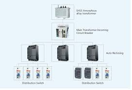 intelligent redosing ycm9lz mcb mccb circuit breaker rccb earth