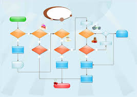 payroll flowchart example process of crude oil hockey drill software