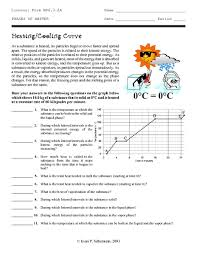 heating cooling curve 9th 12th grade worksheet lesson planet