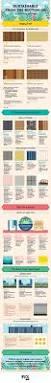 best 25 house estimate ideas only on pinterest home estimate