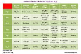 food charts protein chart food protein chart printable