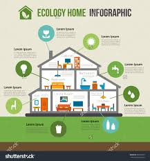 eco friendly home infographic ecology green house in cut save to a