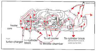 nissan altima 2005 coolant rb25 water flow diagram u0026 greddy intake manifold nissan forum