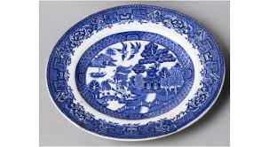 the willow pattern study the willow pattern explained east