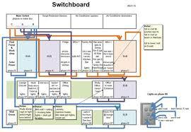 australian house wiring diagram agnitum me with 28 more ideas