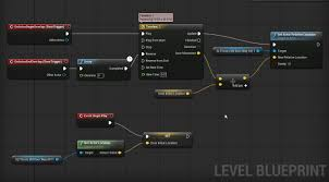 Blueprint Math by Opening Doors Unreal Engine