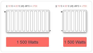 puissance radiateur chambre puissance selon la t et la taille des radiateurs rénotherm
