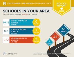 Panama City Beach Map Island Reserve Condos For Sale Panama City Beach Fl Real Estate