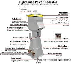 Pedestal Installation Power Pedestals Dock Boxes Unlimited