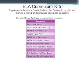 wps ela concept based curriculum ppt download