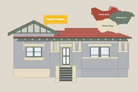 exterior paint ideas for older homes new zealand handyman magazine