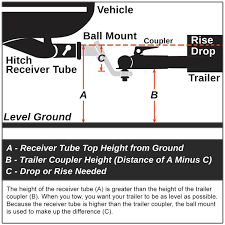 nissan titan trailer wiring diagram u0026 graphic graphic graphic