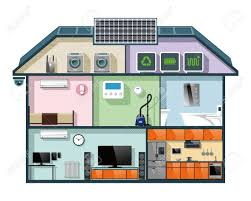 Energy Efficient Floor Plans by Energy Efficient House Cutaway Image For Smart Home Automation