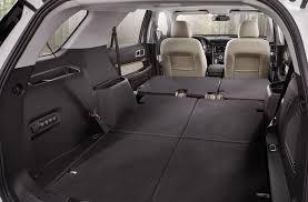 Ford Explorer Lease - 2017 ford explorer for lease near dallas tx prestige ford