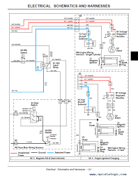 diagrams 605779 john deere la130 wiring diagram u2013 john deere