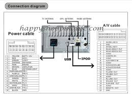 diagrams direct drive blower motor wiring diagram u2013 wiring