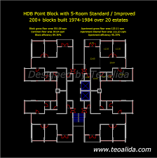 28 floor and decor website floor amp decor high quality floor and decor website creating the first floor from ground for autocad double