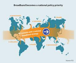 National Broadband Map Archived Newsroom U2022 Itu Statshot