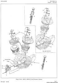 1959 1969 duo glide electra glide service manual pdf american