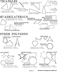 Area Of Irregular Polygons Worksheet Polygons Lessons Tes Teach