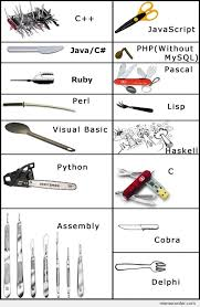 Funny Programming Memes - if programming languages were tools by ben meme center