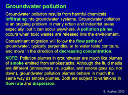 The Location Of The Water Table Is Subject To Change Water Pollution Chapter 11 In Textbook Keller 2000 Ppt