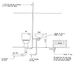 plumbing a toilet vent wpyzinfo