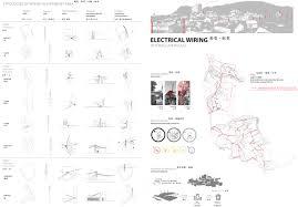 electrical wiring in pokfulam village pokfulam village studio