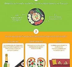 jeux de cuisine gratuit pour fille en fran軋is globe gifts com cuisine
