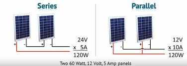 wiring solar panels in parallel diagram wiring free wiring diagrams