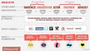 content strategy template sample sales strategy template pdf