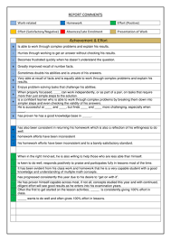 pupil report template report writing and templates by annsp teaching resources tes