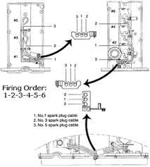 firing order diagrams fixya