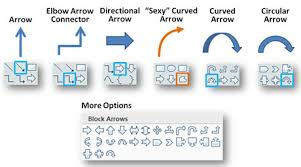 how to create a curved arrow in powerpoint u2013 part ii