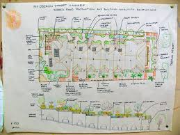 28 best permaculture designs images on pinterest permaculture