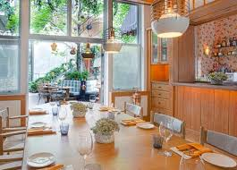 the best private dining rooms in nyc purewow
