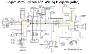 honda cbf 125 wiring diagram honda wiring diagrams collection
