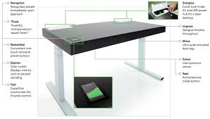 stir kinetic desk le premier bureau connecté et personnalisable