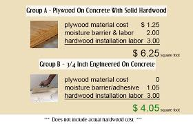 3 4 inch engineered hardwood flooring 5 2 mm wear layer