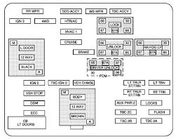 pontiac sunfire 1996 u2013 1997 u2013 fuse box diagram auto genius