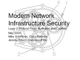 modern network infrastructure security layer 2 protocol flaws